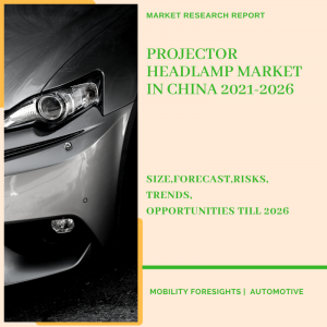 Projector Headlamp Market in China