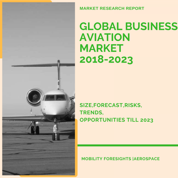 size of global business aviation market globally