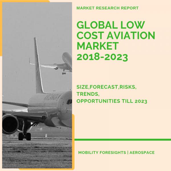 low cost aviation makret and budget aviation market