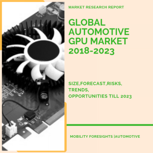 size of global automotive gpu market