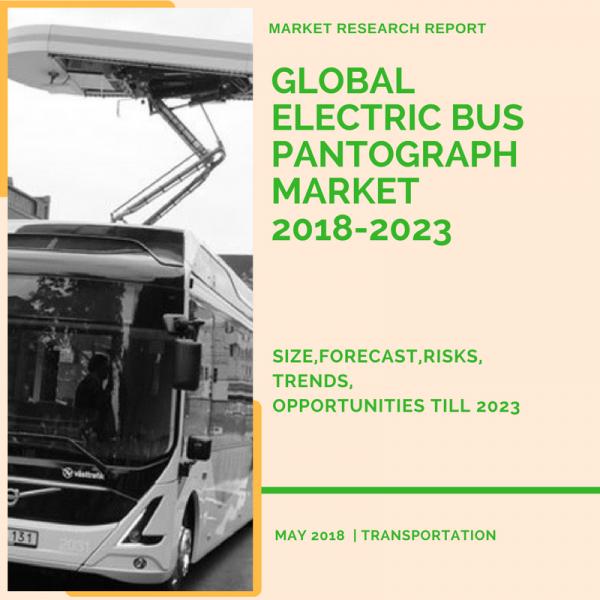 Global Electric Bus Pantograph Market 2018-2023 1