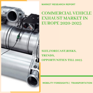 Commercial Vehicle Exhaust Market in Europe
