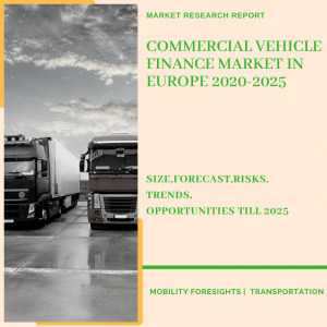 Commercial Vehicle Finance Market in Europe 2020-2025