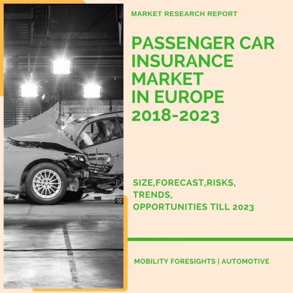 Passenger Car Insurance Market in Europe 2018-2023 1