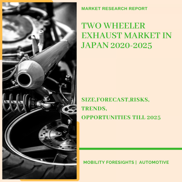 Two Wheeler Exhaust Market in Japan