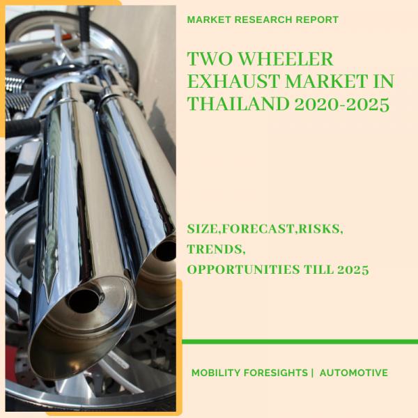 Two Wheeler Exhaust Market in Thailand
