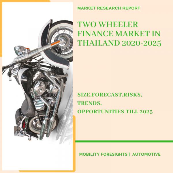 Two Wheeler Finance Market in Thailand