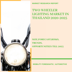 Two Wheeler Lighting Market in Thailand