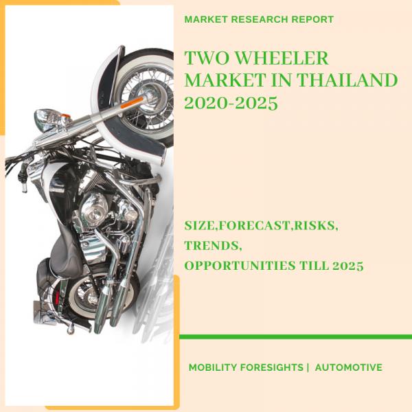 Two Wheeler Market in Thailand