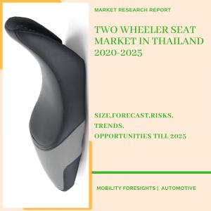 Two Wheeler Seat Market in Thailand