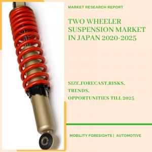 Two Wheeler Suspension Market in Japan