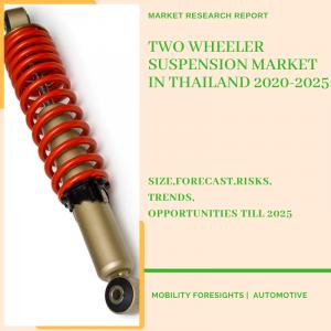 Two Wheeler Suspension Market in Thailand