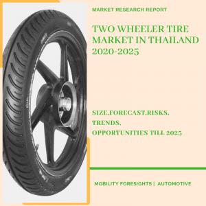 Two Wheeler Tire Market in Thailand