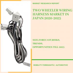 Two Wheeler Wiring Harness Market in Japan