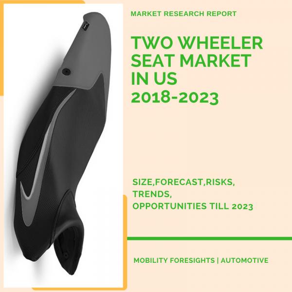 Two Wheeler Seat Market in US 2018-2023 1