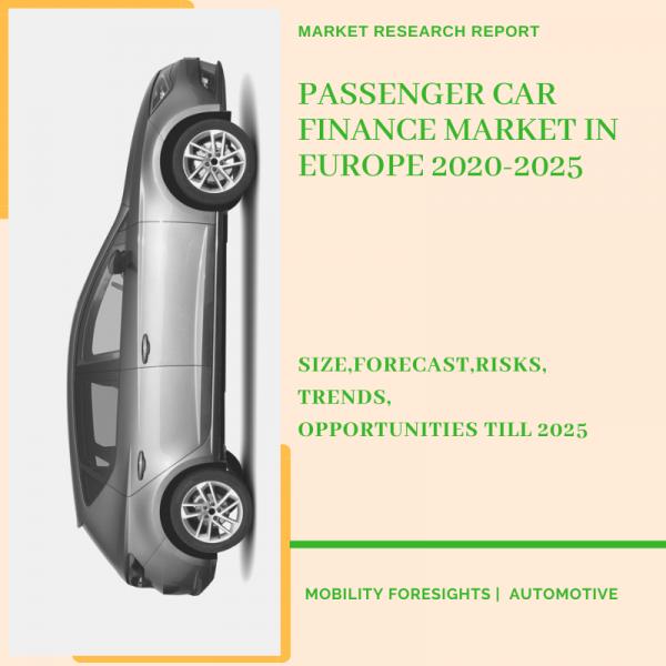 Passenger Car Finance Market in Europe