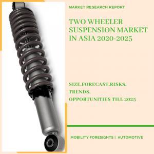 Two Wheeler Suspension Market in Asia