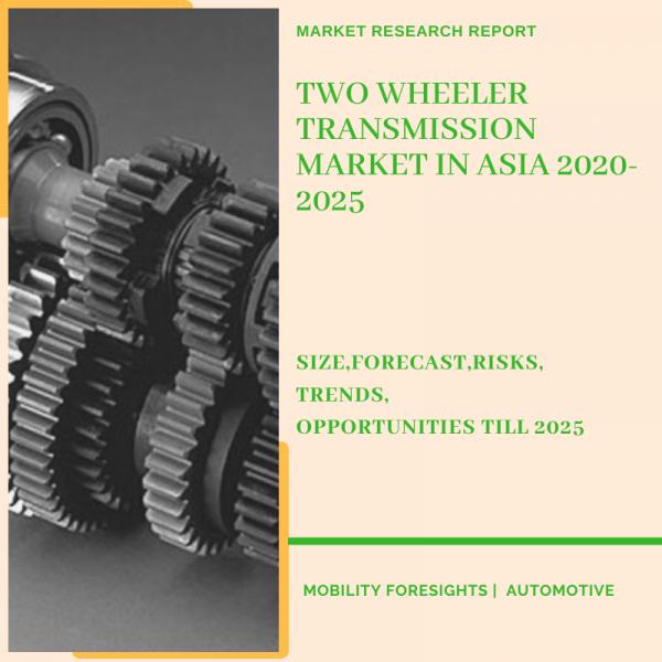 Two Wheeler Transmission Market in Asia