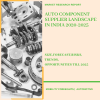 Auto Component Supplier Landscape in India
