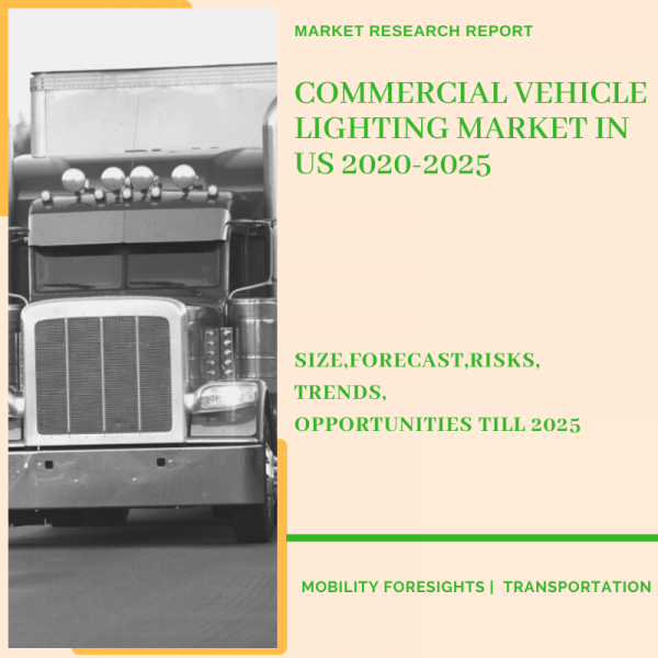 Commercial Vehicle Lighting Market in US