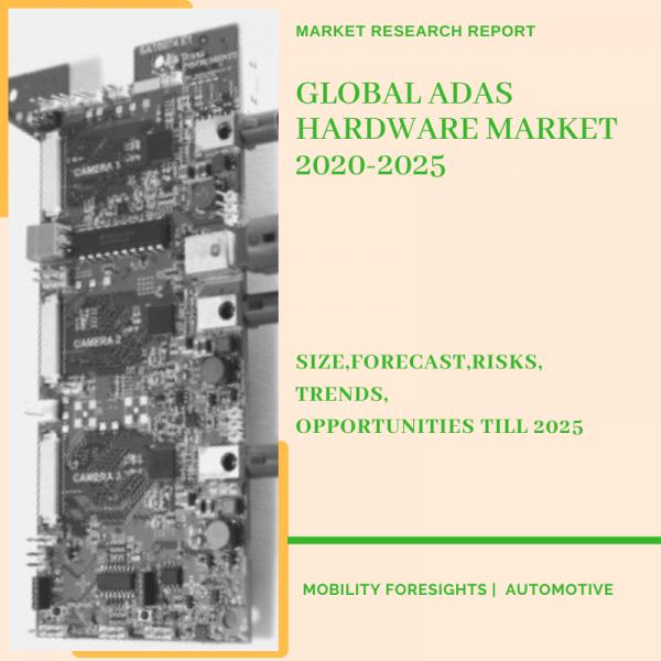 ADAS Hardware Market