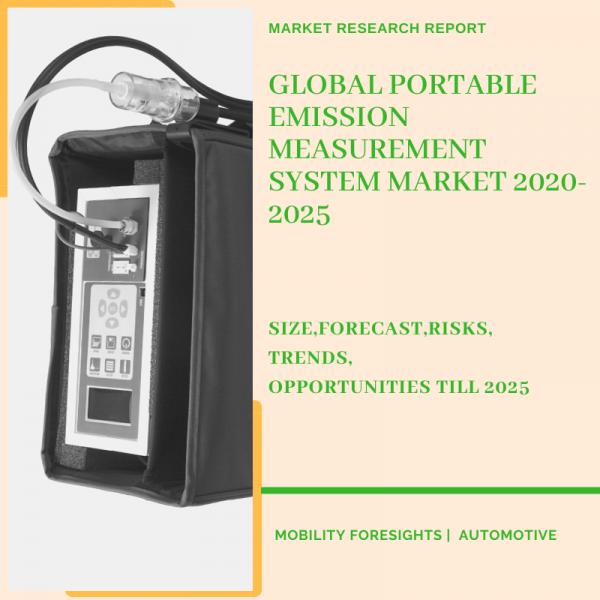 Portable Emission Measurement System Market