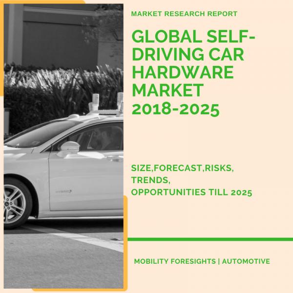 Global Self-Driving Car Hardware Market 2018-2025 1