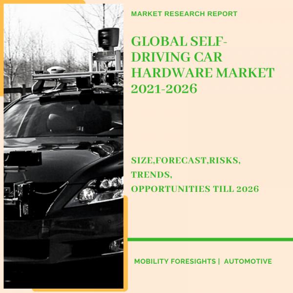 Self-Driving Car Hardware Market
