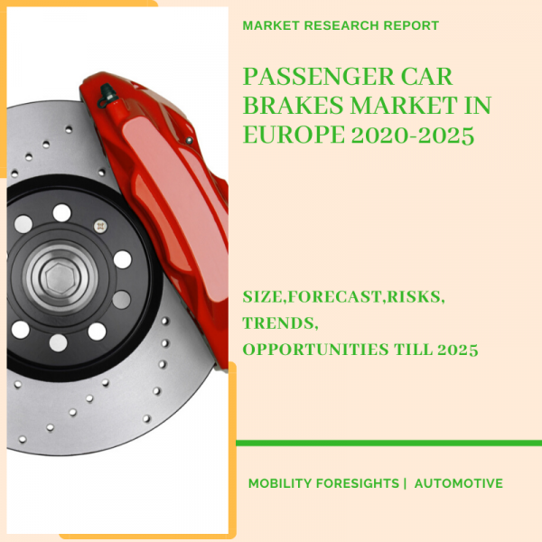 Passenger Car Brakes Market in Europe