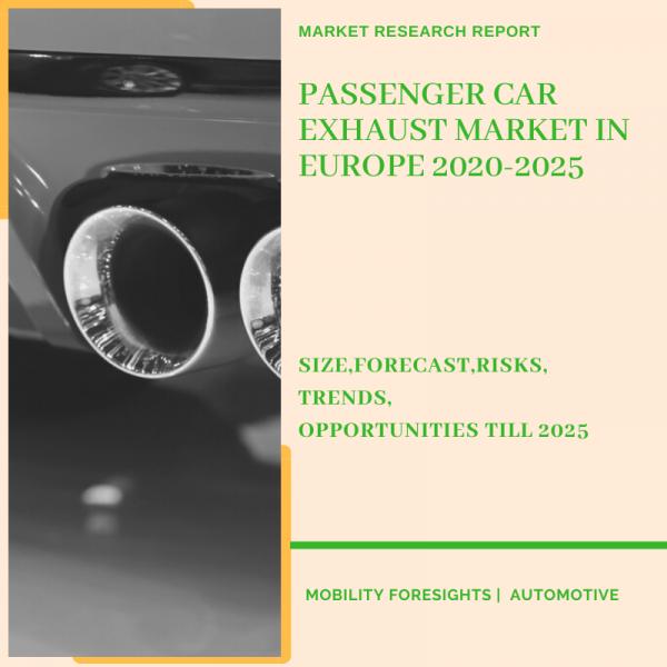 Passenger Car Exhaust Market in Europe