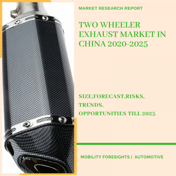 Two Wheeler Exhaust Market in China