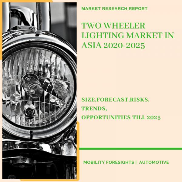 Two Wheeler Lighting Market in Asia