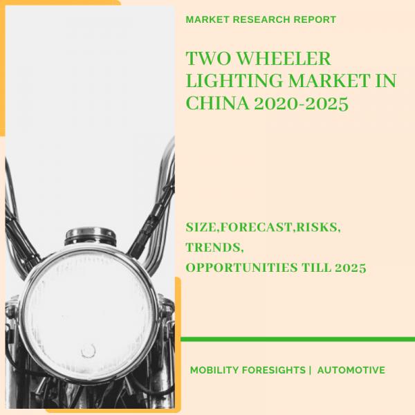 Two Wheeler Lighting Market in China