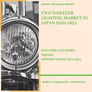 Two Wheeler Lighting Market in Japan
