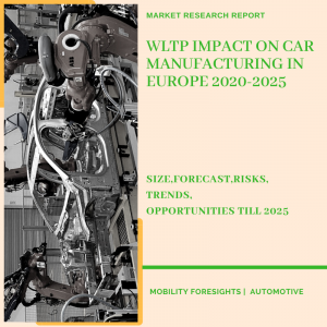WLTP Impact on Car Manufacturing in Europe