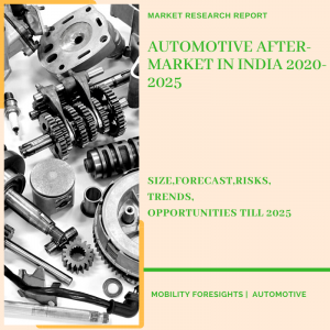 Automotive After-Market in India 2020-2025Vehicle Exhaust After-Treatment Market in India