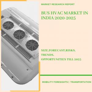 Bus HVAC Market in India