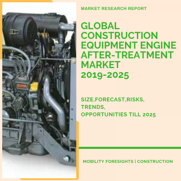 Construction equipment engine aftertreatment market report