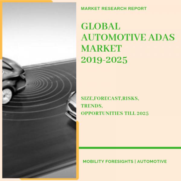 Automotive ADAS Market report