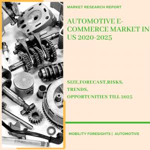 Automotive E-Commerce Market in US
