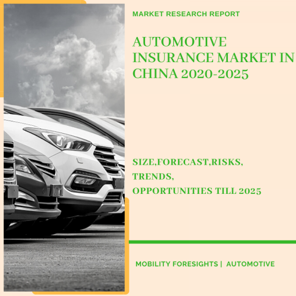 Automotive Insurance Market in China
