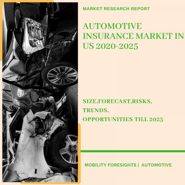 Automotive Insurance Market in US