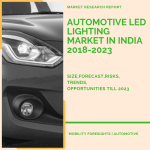 Passenger Car Market Growth In India Archives Mobility Foresights