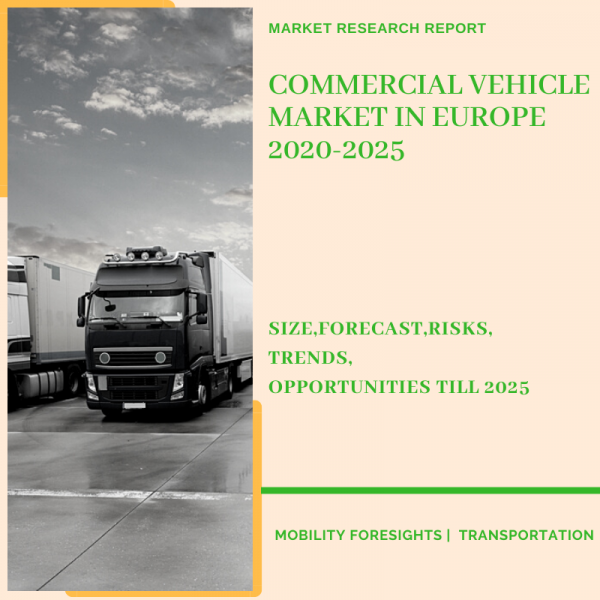 Commercial Vehicle Market in Europe