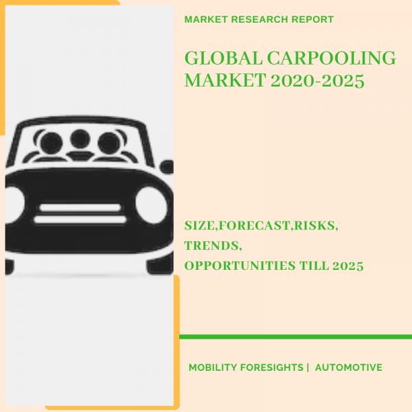 Carpooling Market