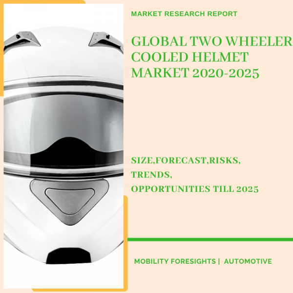 Global Two Wheeler Cooled Helmet Market