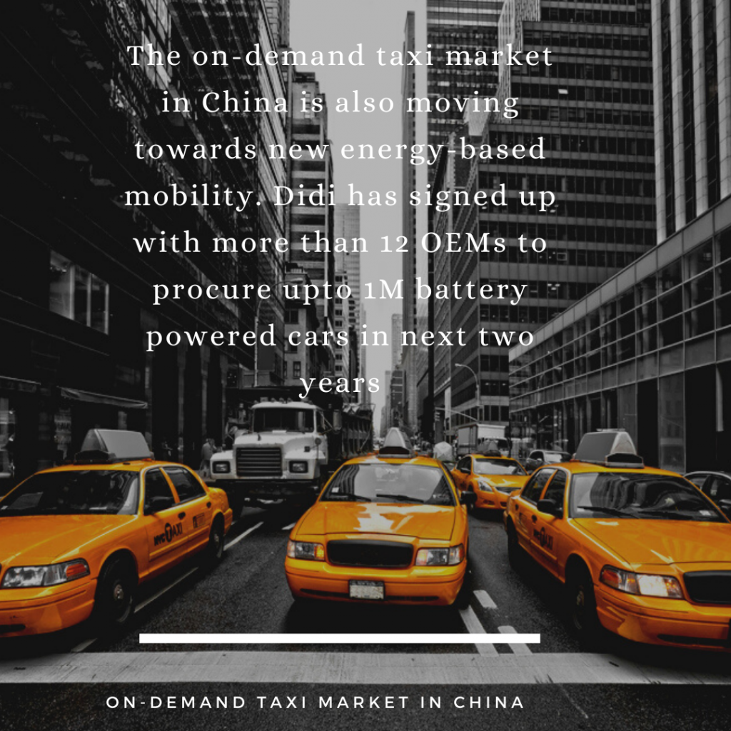 Info Graphic: On-demand taxi market in China