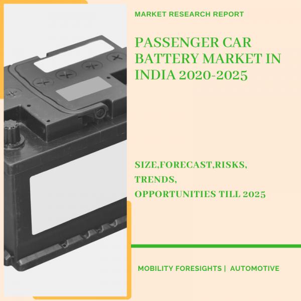 Passenger Car Battery Market in India