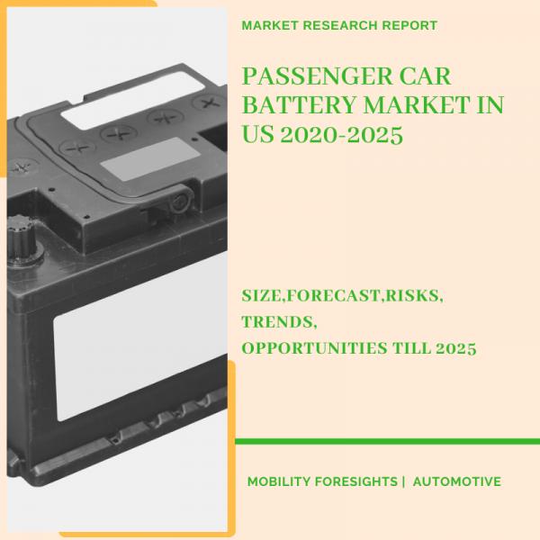 Passenger Car Battery Market in US