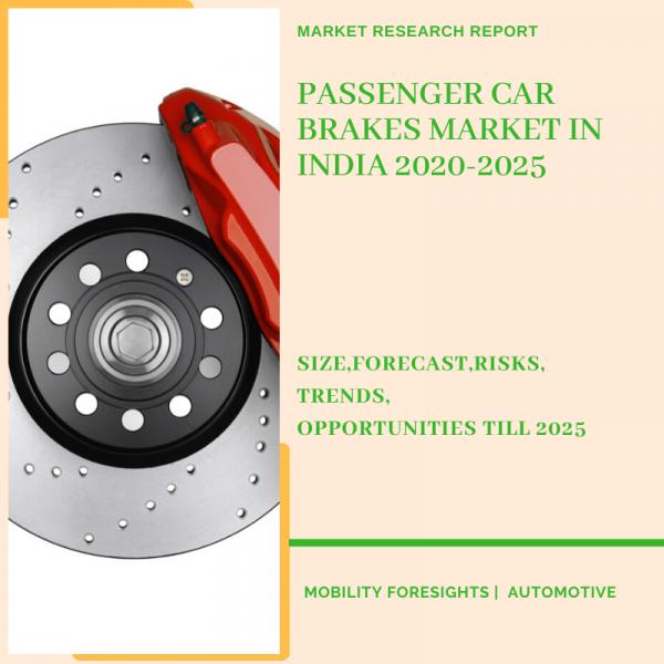 Passenger Car Brakes Market in India